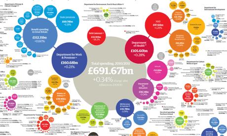 Public-spending-460